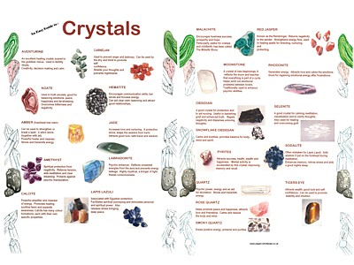 Crystals Easy Guide Poster