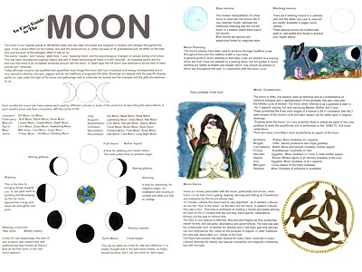 Moon Easy Guide Poster