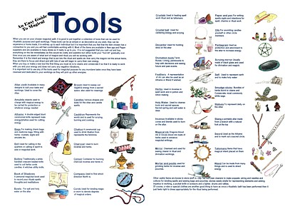 Magickal Tools Easy Guide Poster
