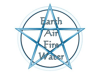 Earth, Air, Fire, Water WR3 Mug