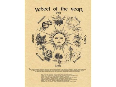 Wheel of the Year Sun Face Poster
