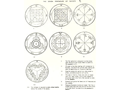 7 Pentacle of Saturn Poster